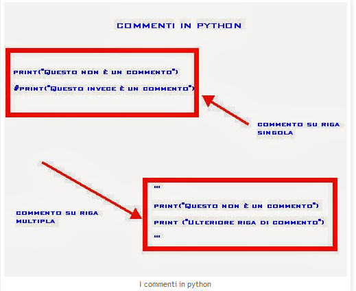 commenti.python